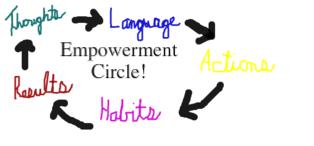 empowermentcircle-1